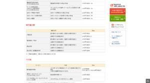 jcom解約撤去費用